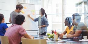 الإبداع القيادي المتميز والاعداد التنظيمي الابتكاري للفرق ومجموعات العمل